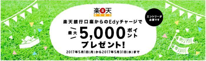 楽天銀行口座チャージで最大5,000ポイントが当たる!