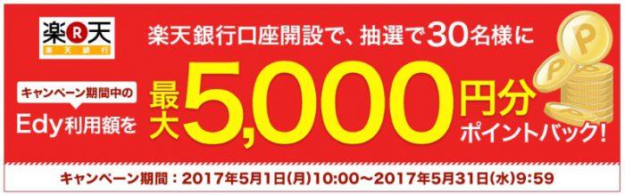 楽天銀行口座開設で、最大5,000円Edy利用分が当たる!