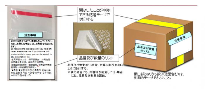 包装の方法